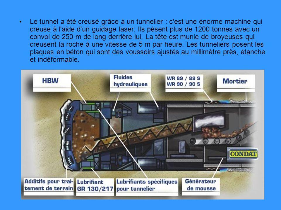 Le tunnel a été creusé grâce à un tunnelier : c est une énorme machine qui creuse à l aide d un guidage laser.