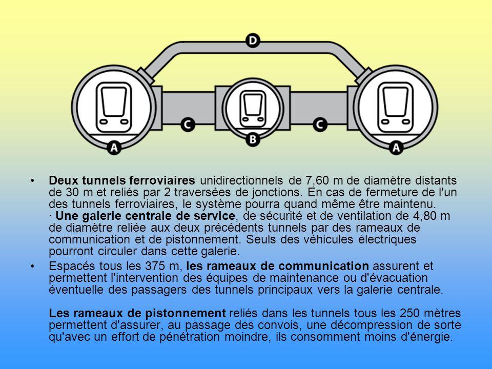 Deux tunnels ferroviaires unidirectionnels de 7,60 m de diamètre distants de 30 m et reliés par 2 traversées de jonctions. En cas de fermeture de l un des tunnels ferroviaires, le système pourra quand même être maintenu. · Une galerie centrale de service, de sécurité et de ventilation de 4,80 m de diamètre reliée aux deux précédents tunnels par des rameaux de communication et de pistonnement. Seuls des véhicules électriques pourront circuler dans cette galerie.
