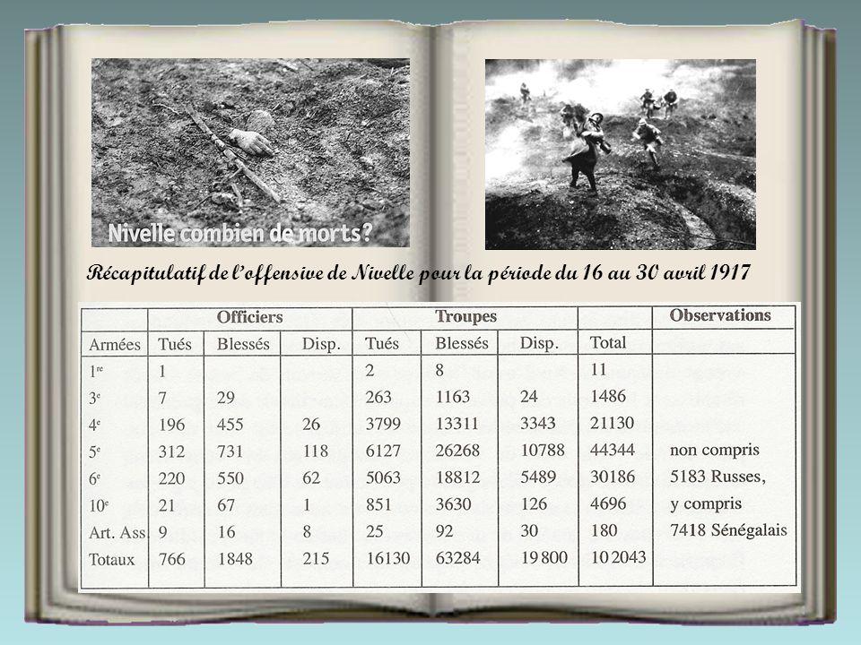 Récapitulatif de l'offensive de Nivelle pour la période du 16 au 30 avril 1917