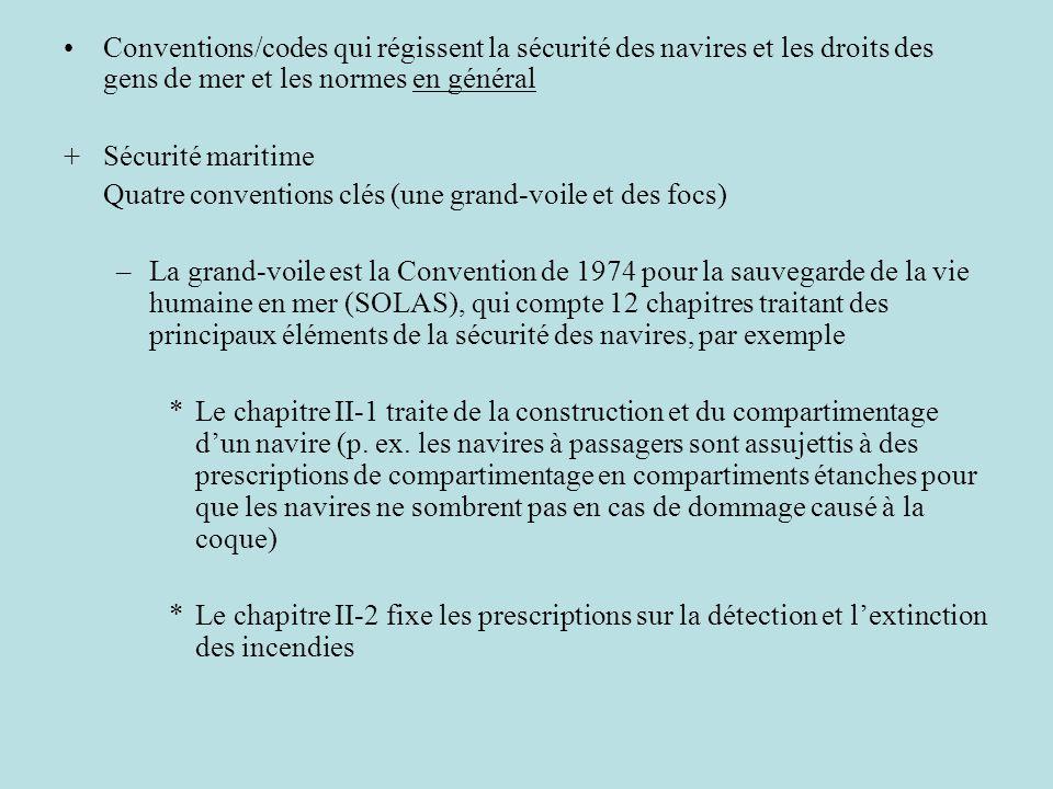 Conventions/codes qui régissent la sécurité des navires et les droits des gens de mer et les normes en général