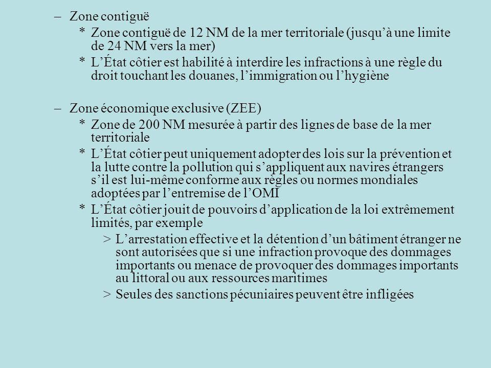 Zone contiguë Zone contiguë de 12 NM de la mer territoriale (jusqu'à une limite de 24 NM vers la mer)
