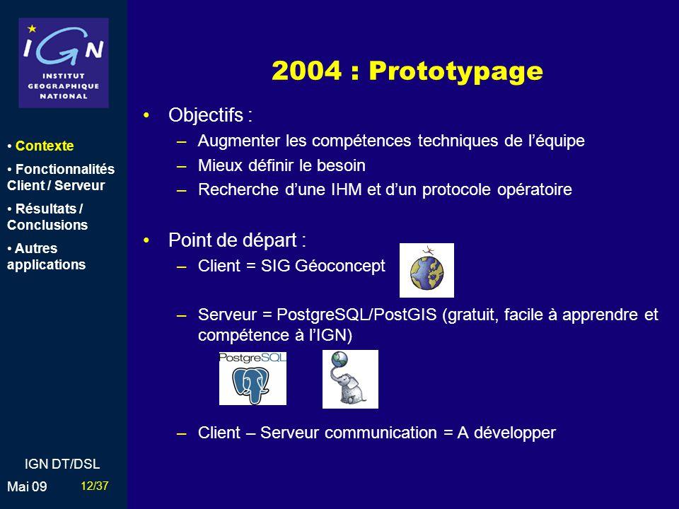 2004 : Prototypage Objectifs : Point de départ :