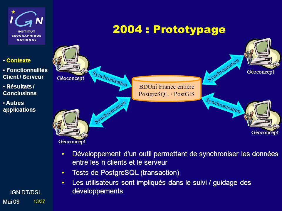 2004 : Prototypage BDUni France entière. PostgreSQL / PostGIS. Synchronisation. Contexte. Fonctionnalités Client / Serveur.