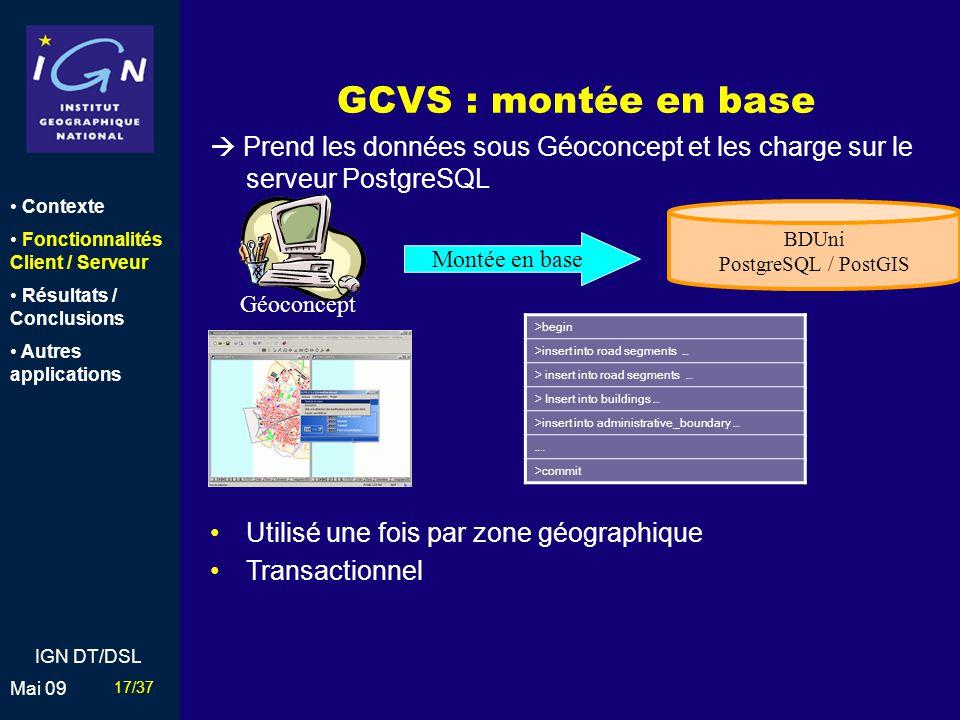 GCVS : montée en base  Prend les données sous Géoconcept et les charge sur le serveur PostgreSQL. Contexte.