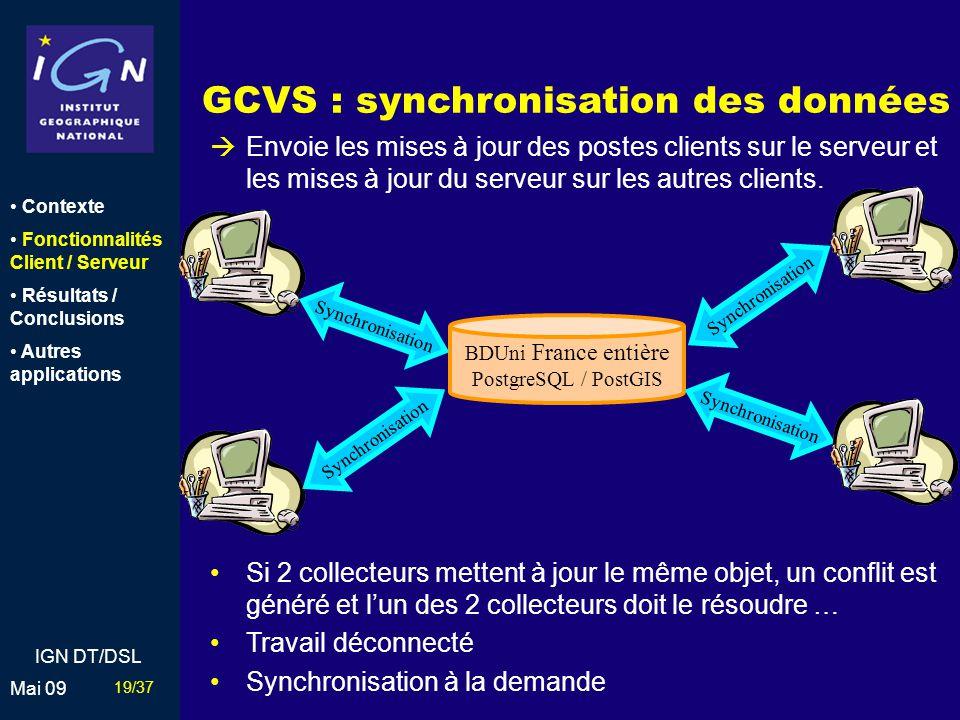 GCVS : synchronisation des données
