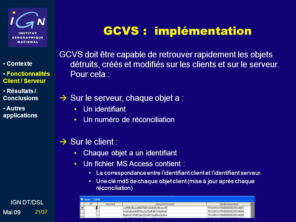 GCVS : implémentation Contexte. Fonctionnalités Client / Serveur. Résultats / Conclusions. Autres applications.