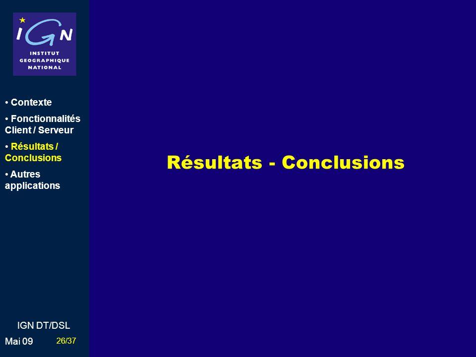 Résultats - Conclusions