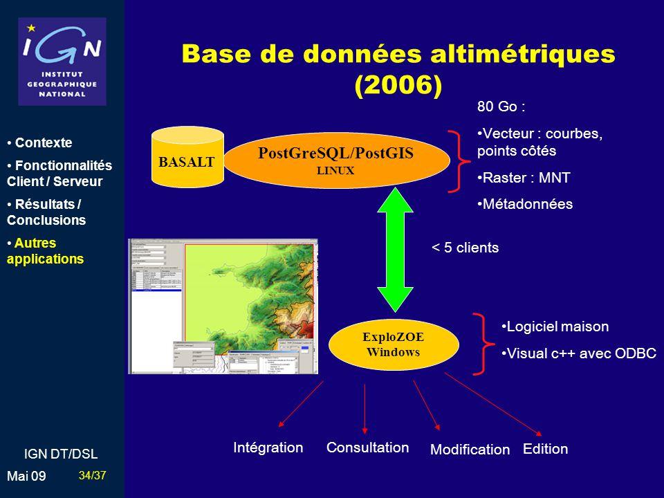 Base de données altimétriques (2006)