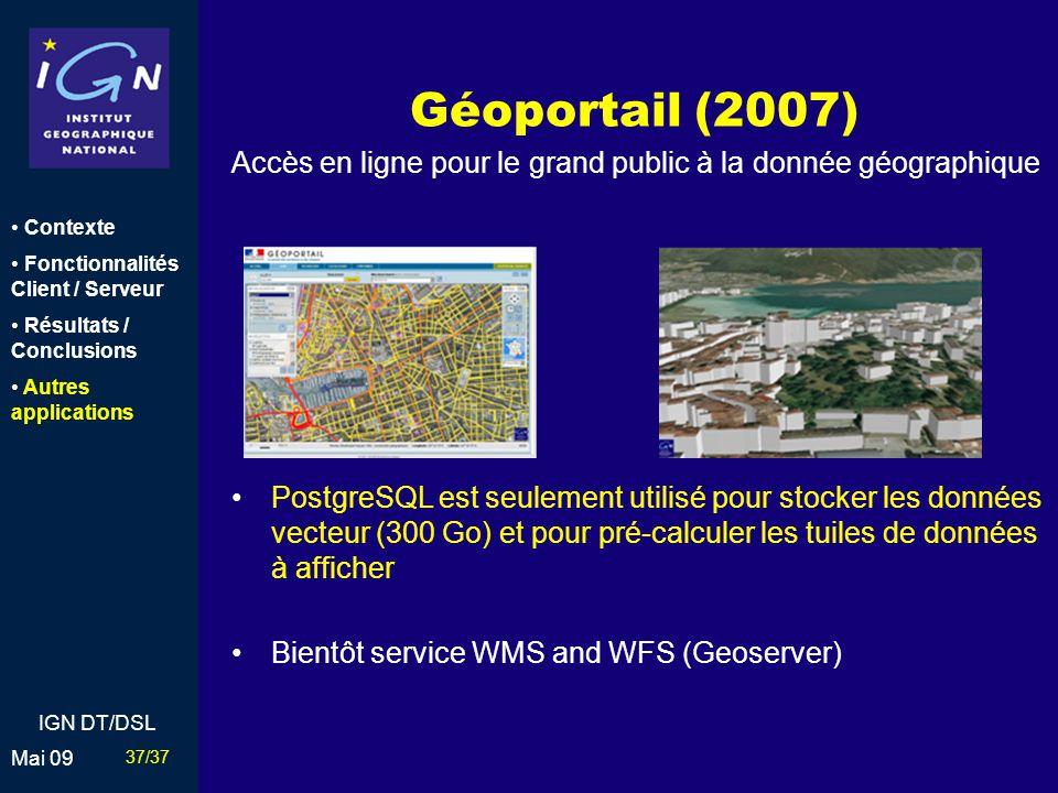 Géoportail (2007) Accès en ligne pour le grand public à la donnée géographique. Contexte. Fonctionnalités Client / Serveur.