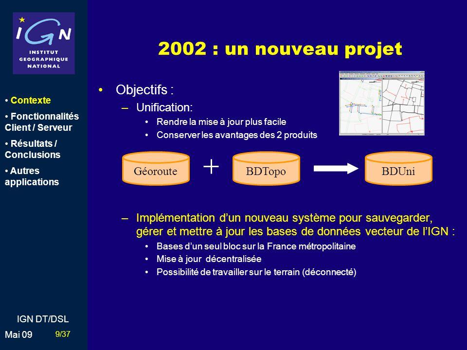 2002 : un nouveau projet Objectifs : Unification: