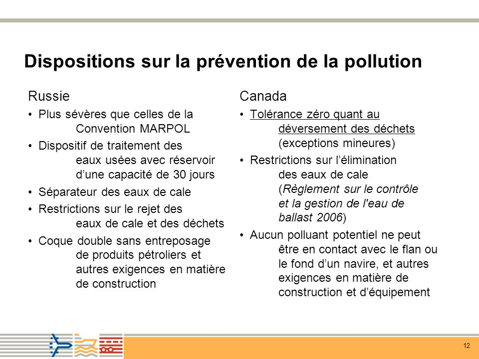 Dispositions sur la prévention de la pollution
