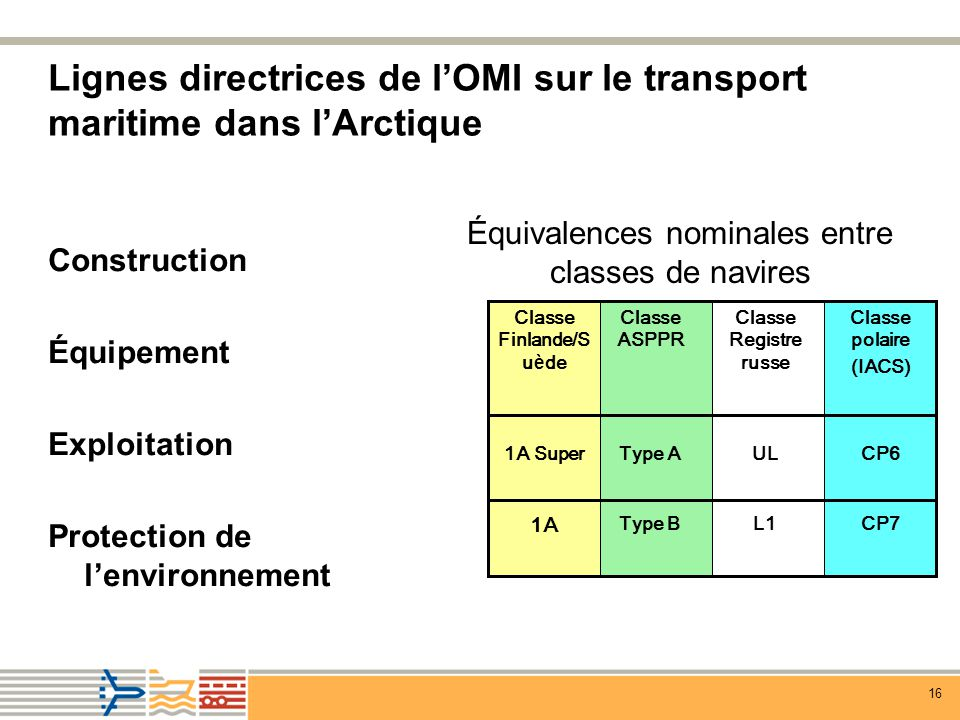 Lignes directrices de l'OMI sur le transport maritime dans l'Arctique