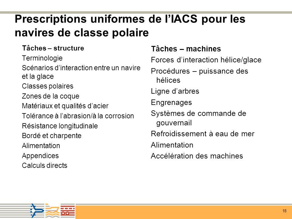 Prescriptions uniformes de l'IACS pour les navires de classe polaire