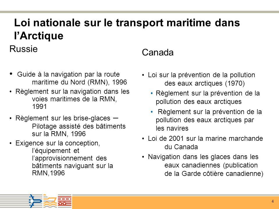 Loi nationale sur le transport maritime dans l'Arctique