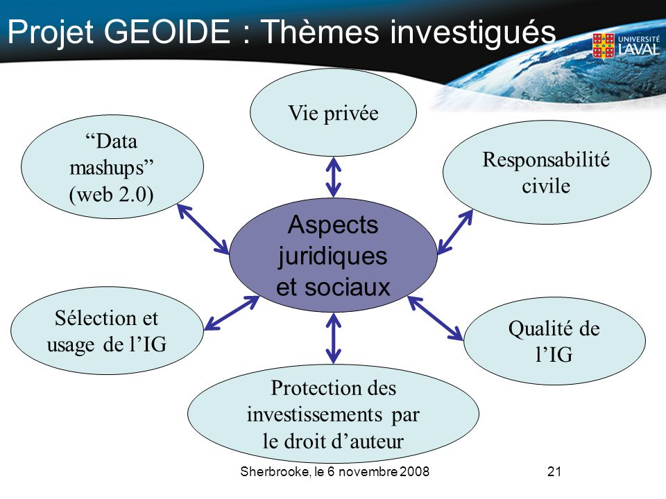 Projet GEOIDE : Thèmes investigués