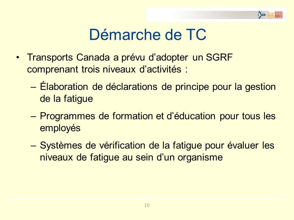Démarche de TC Transports Canada a prévu d'adopter un SGRF comprenant trois niveaux d'activités :