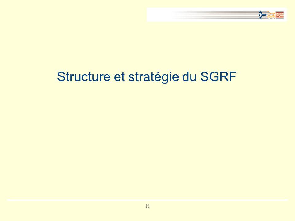 Structure et stratégie du SGRF