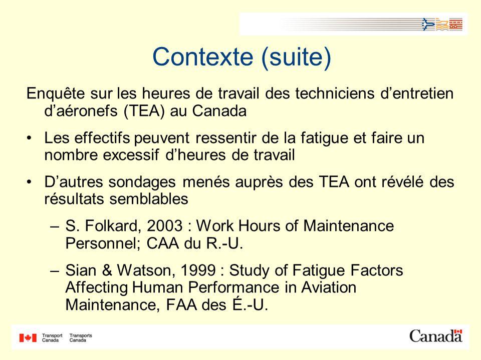 Contexte (suite) Enquête sur les heures de travail des techniciens d'entretien d'aéronefs (TEA) au Canada.