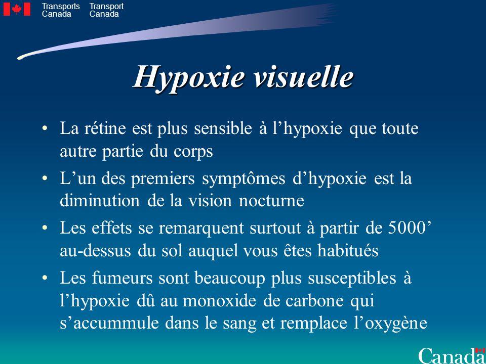 Hypoxie visuelle La rétine est plus sensible à l'hypoxie que toute autre partie du corps.