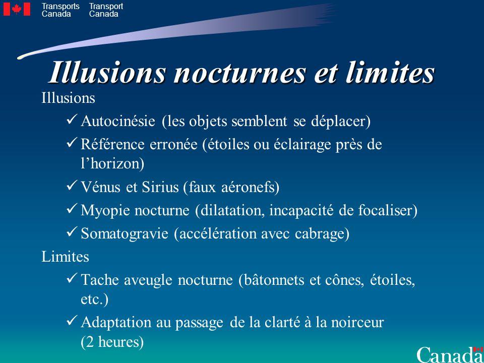 Illusions nocturnes et limites
