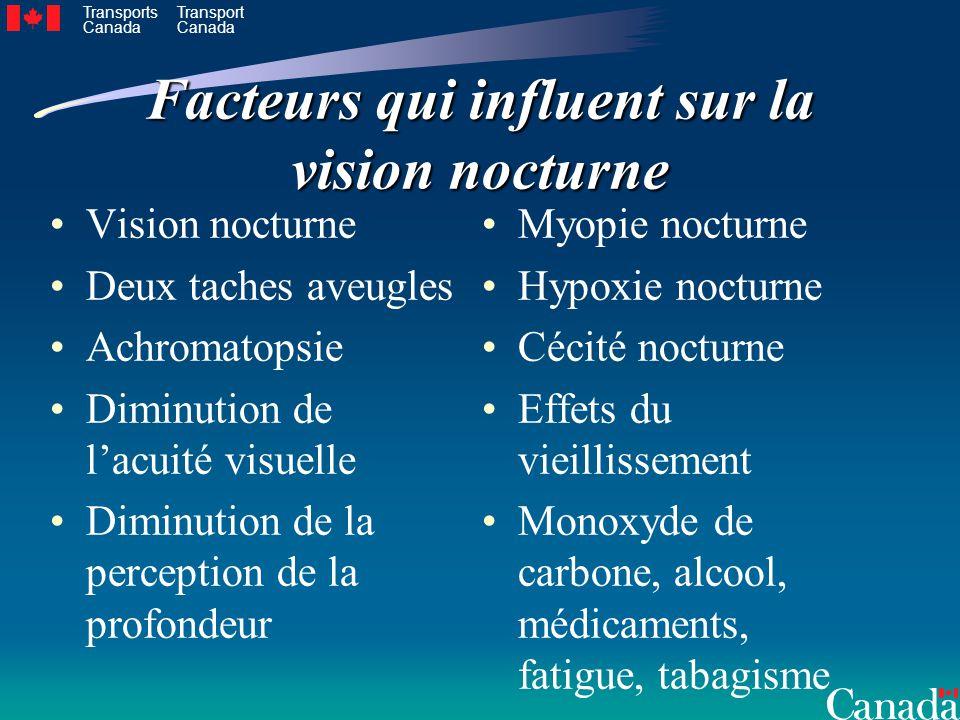 Facteurs qui influent sur la vision nocturne
