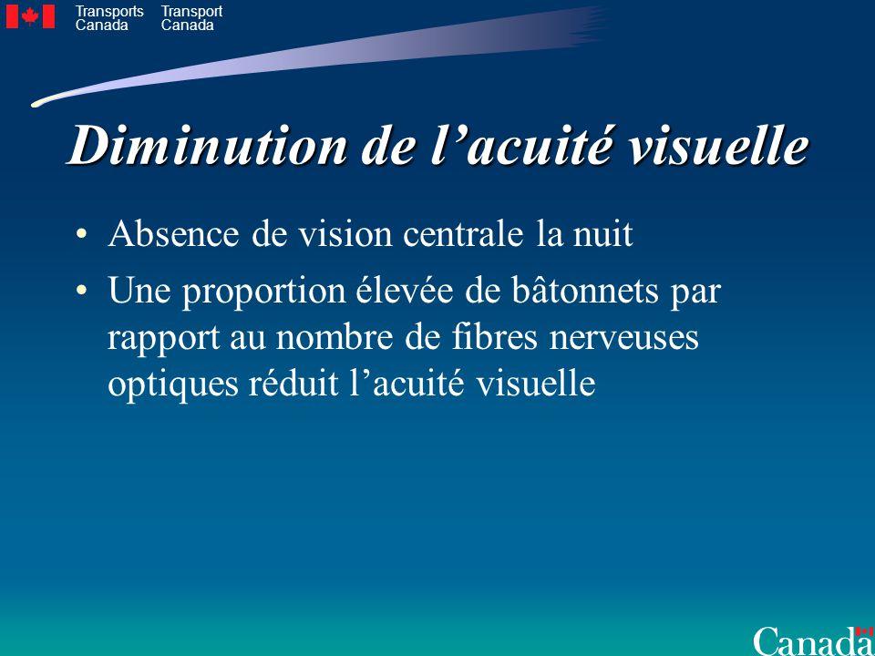Diminution de l'acuité visuelle