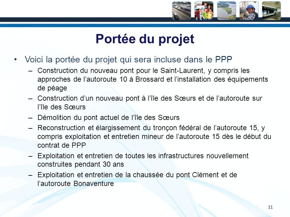 Portée du projet Voici la portée du projet qui sera incluse dans le PPP.