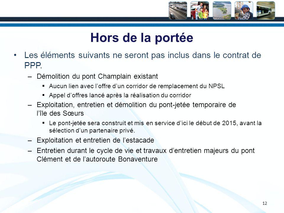 Hors de la portée Les éléments suivants ne seront pas inclus dans le contrat de PPP. Démolition du pont Champlain existant.