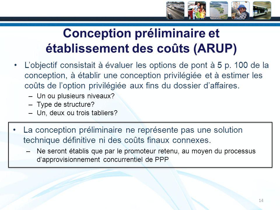Conception préliminaire et établissement des coûts (ARUP)