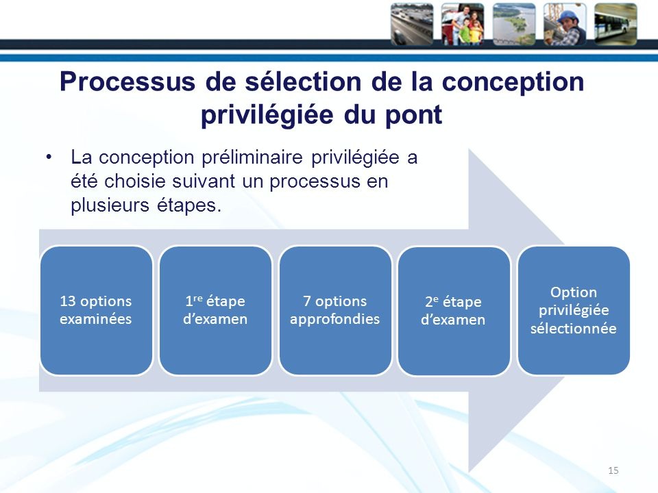 Processus de sélection de la conception privilégiée du pont