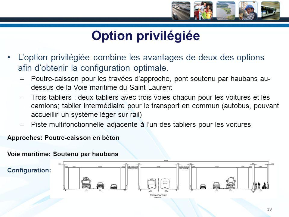 Option privilégiée L'option privilégiée combine les avantages de deux des options afin d'obtenir la configuration optimale.
