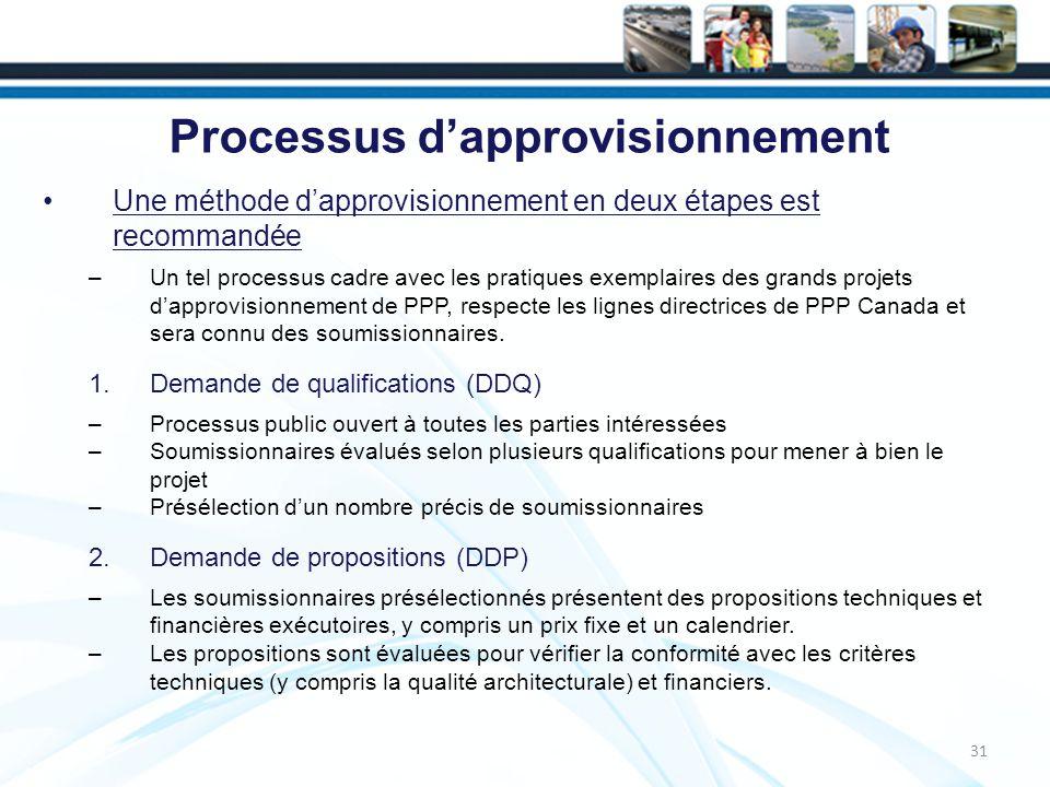 Processus d'approvisionnement
