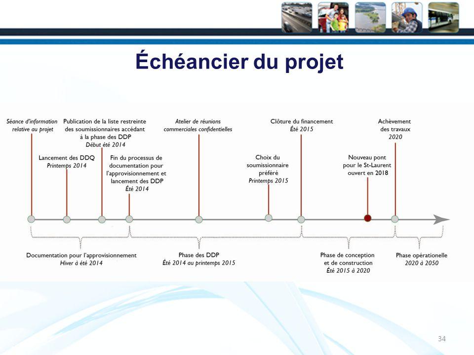 Échéancier du projet