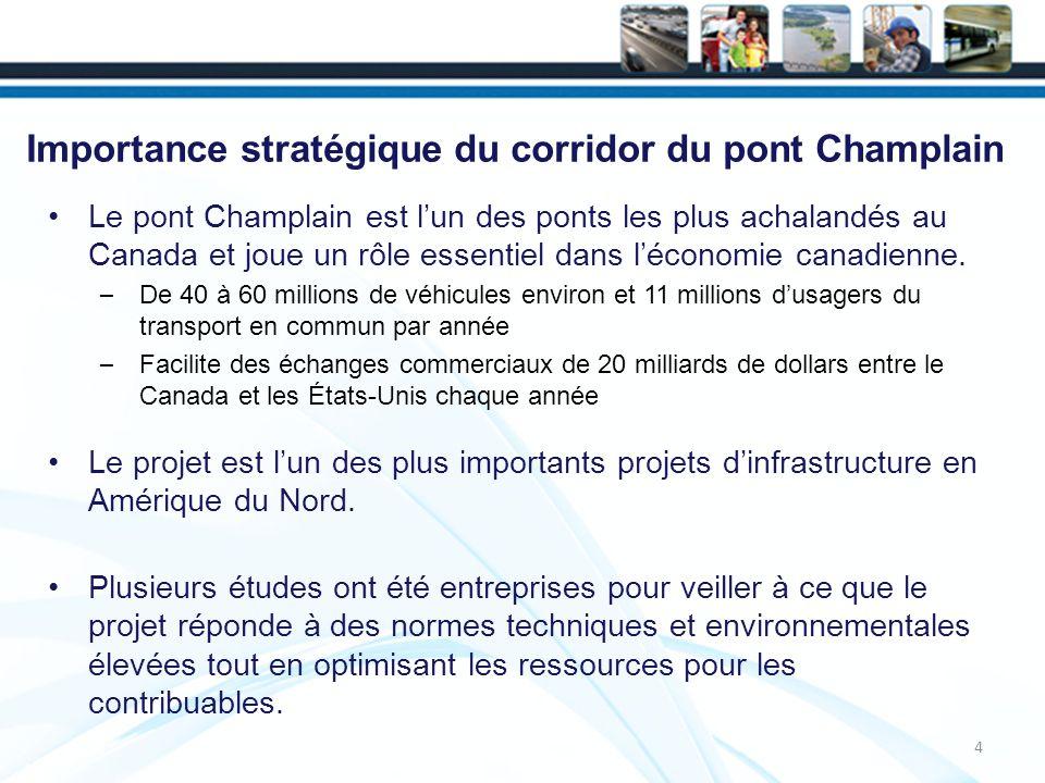 Importance stratégique du corridor du pont Champlain