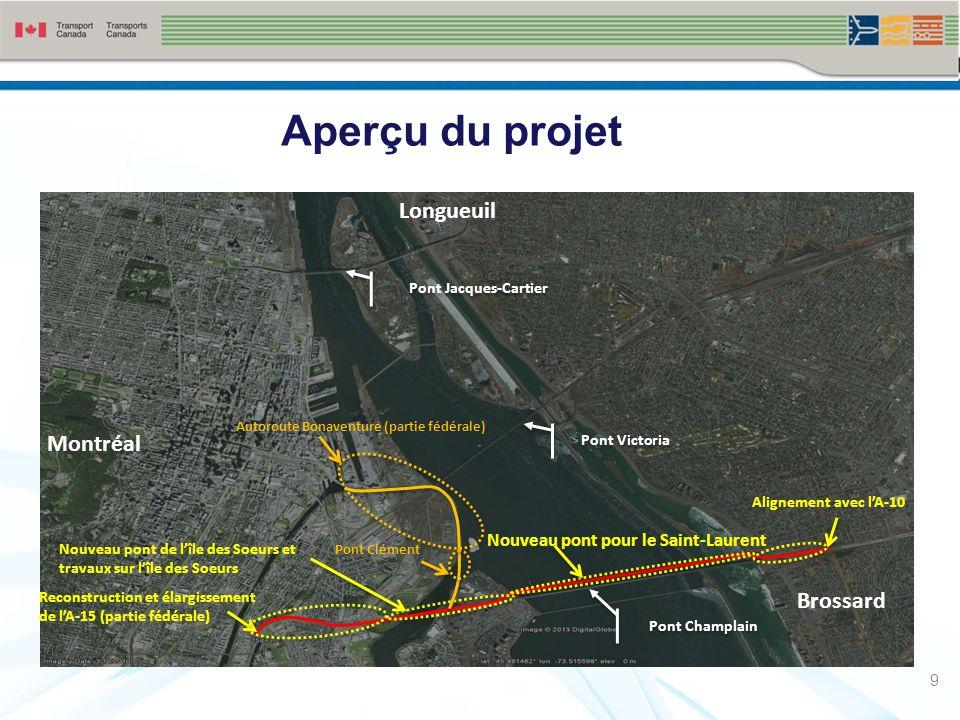 Aperçu du projet Longueuil Montréal Brossard