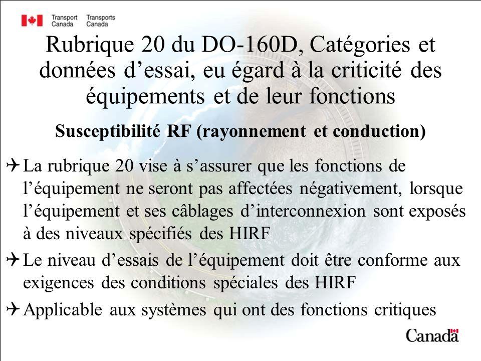 Susceptibilité RF (rayonnement et conduction)