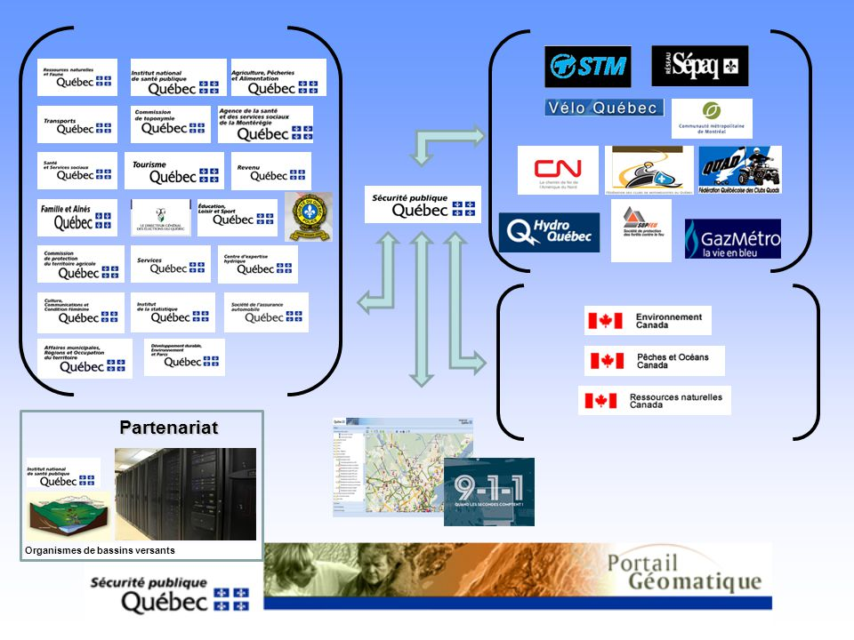 Partenariat Organismes de bassins versants