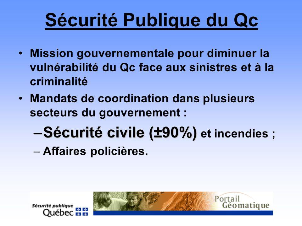 Sécurité Publique du Qc