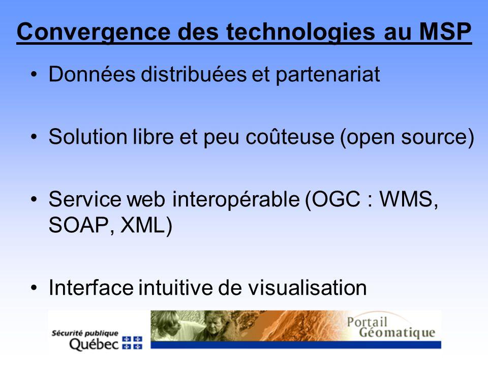 Convergence des technologies au MSP