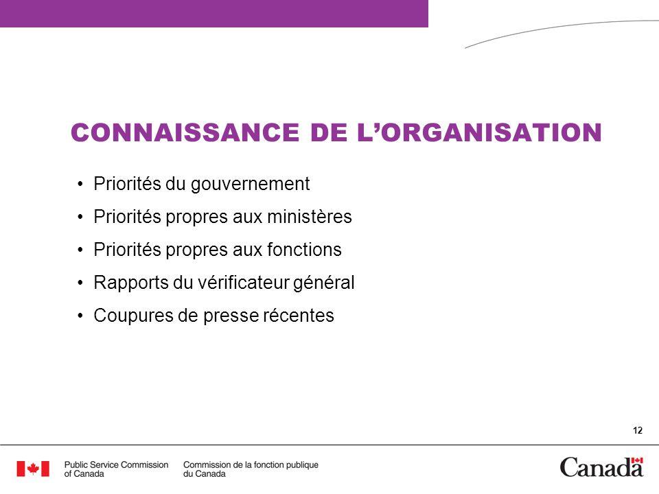 CONNAISSANCE DE L'ORGANISATION