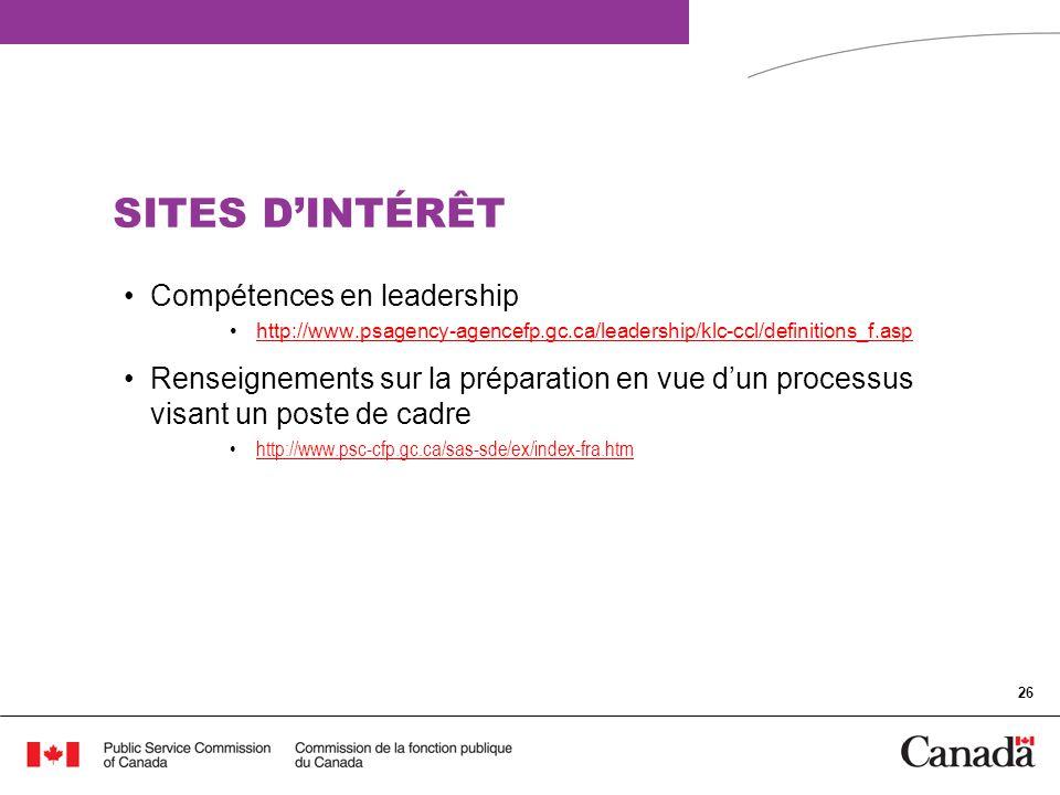 SITES D'INTÉRÊT Compétences en leadership