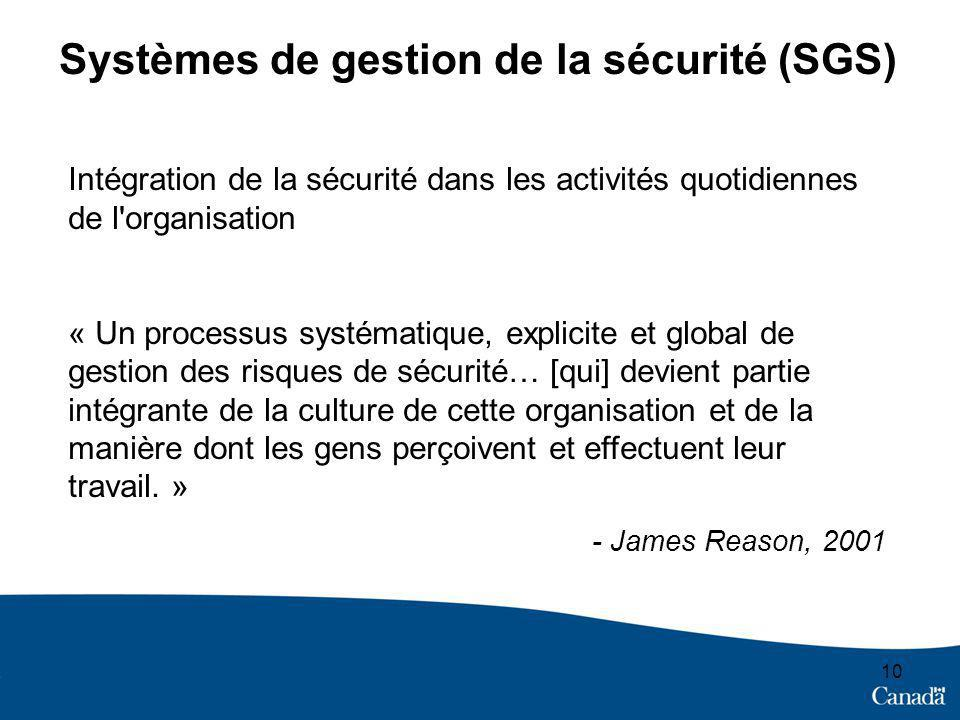 Systèmes de gestion de la sécurité (SGS)