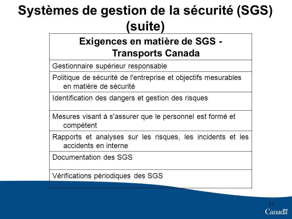 Systèmes de gestion de la sécurité (SGS) (suite)