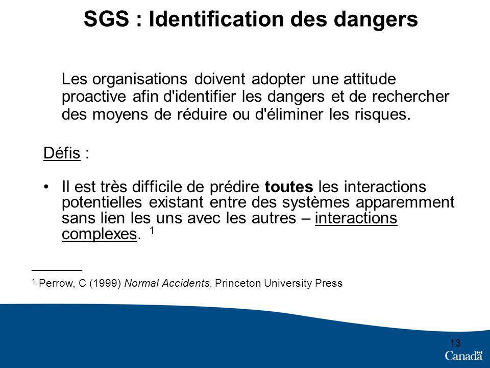 SGS : Identification des dangers