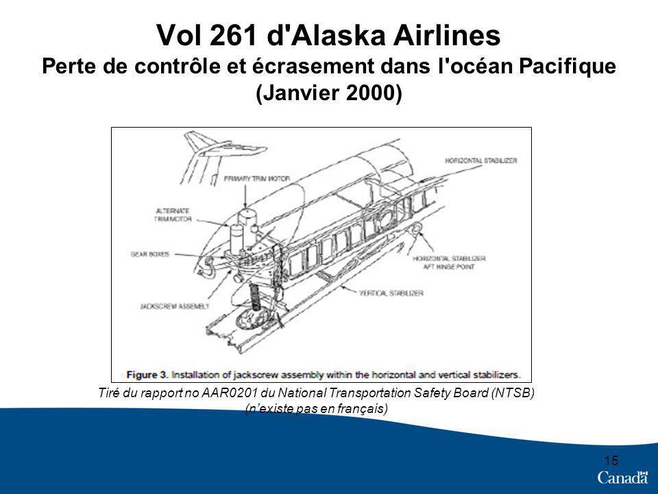 Vol 261 d Alaska Airlines Perte de contrôle et écrasement dans l océan Pacifique (Janvier 2000)