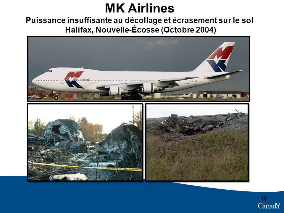 MK Airlines Puissance insuffisante au décollage et écrasement sur le sol Halifax, Nouvelle-Écosse (Octobre 2004)