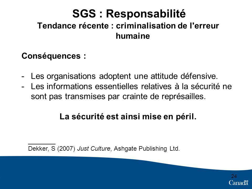 SGS : Responsabilité Tendance récente : criminalisation de l erreur humaine. Conséquences : Les organisations adoptent une attitude défensive.