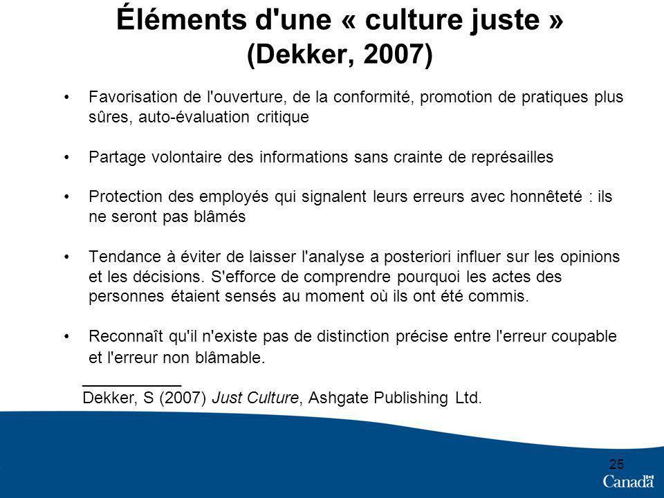 Éléments d une « culture juste » (Dekker, 2007)