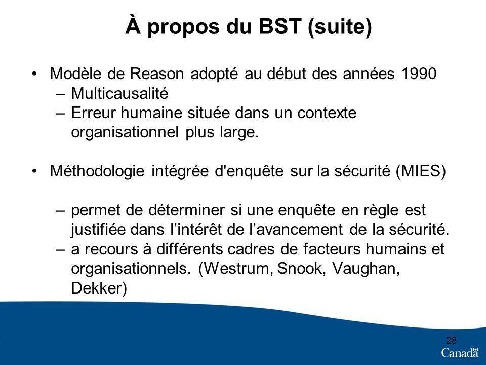 À propos du BST (suite) Modèle de Reason adopté au début des années 1990. Multicausalité.