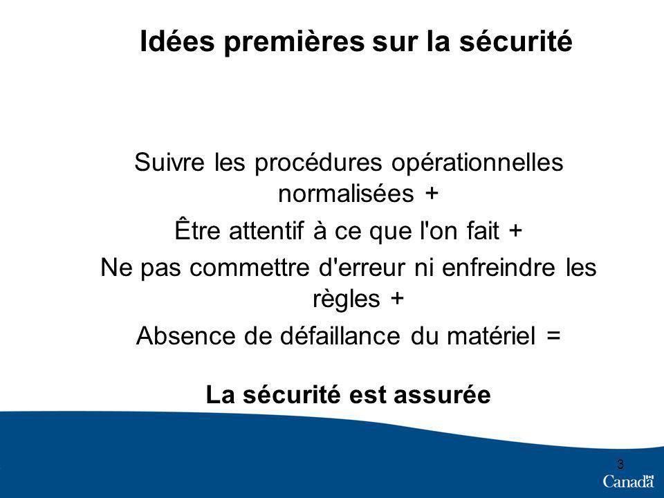 Idées premières sur la sécurité